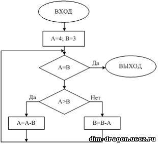 принципиальная схема пс 35 10